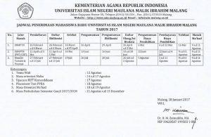 Read more about the article PPengumuman Jadwal Penerimaan Mahasiswa Baru UIN Maliki Malang Tahun 2017